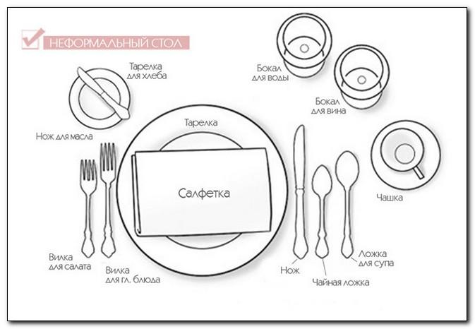 Ошибоки этикета, которые все совершают в ресторане