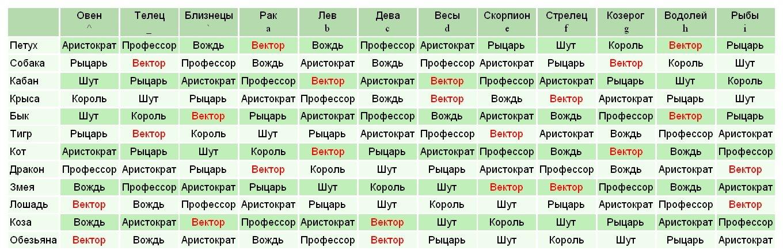 женские мужские имена на каждый день года месяц рождения человека