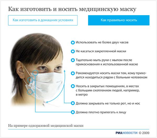 Зачем носить медицинские маски