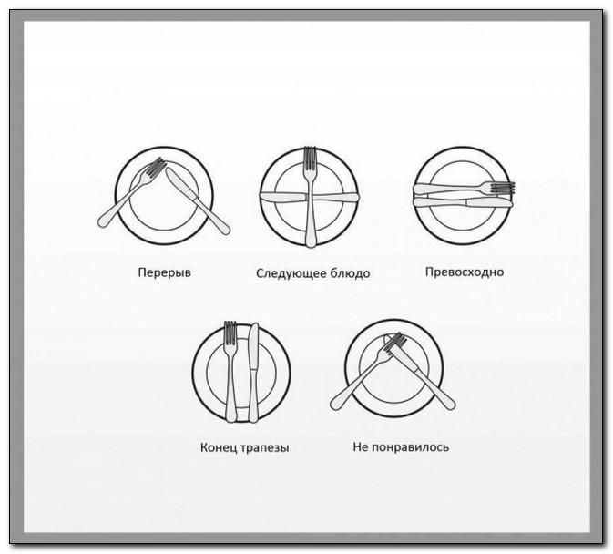 О чём могут сказать столовые приборы?